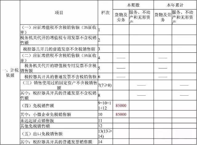 小规模纳税人申报表填报辅导(含征收率、政策)