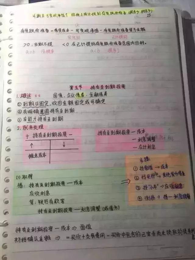 这位女学霸的初级会计笔记被刷爆了!就问你服不服(文末领福利) 初级会计师 第23张