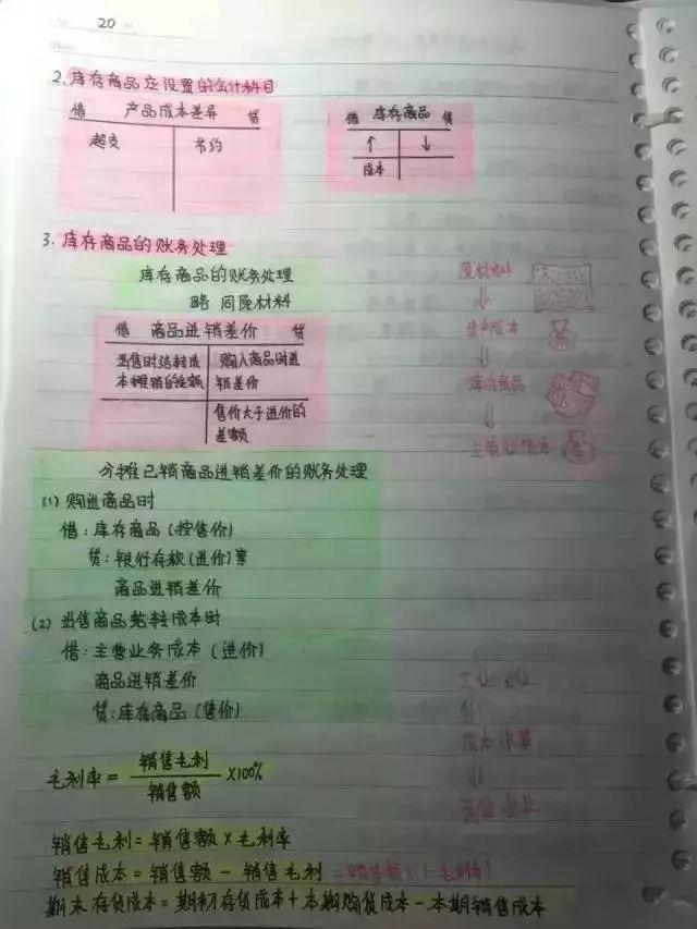 这位女学霸的初级会计笔记被刷爆了!就问你服不服(文末领福利) 初级会计师 第20张