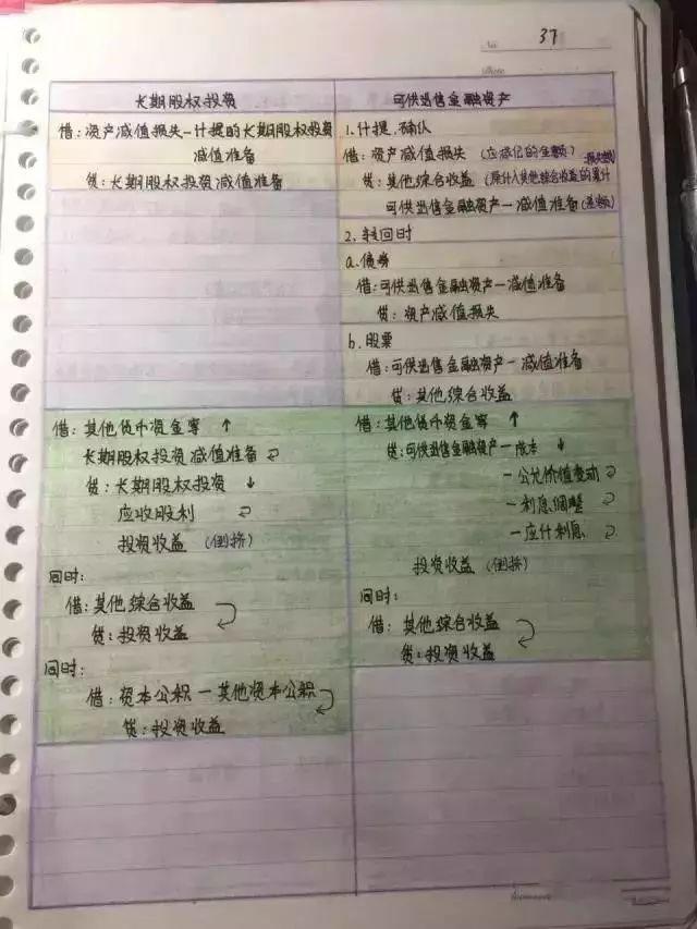这位女学霸的初级会计笔记被刷爆了!就问你服不服(文末领福利) 初级会计师 第36张