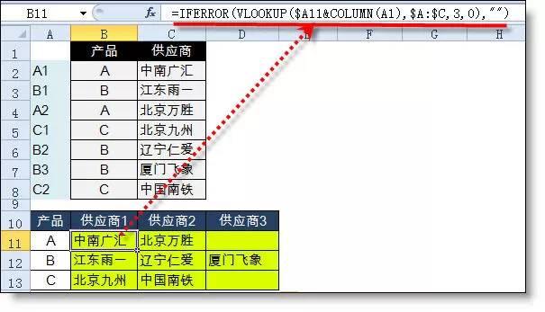 只会Vlookup函数Out了!Excel所有查找公式全在这儿(共16大类) 〖会计知识〗 第14张