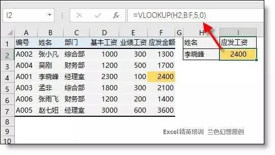 只会Vlookup函数Out了!Excel所有查找公式全在这儿(共16大类) 〖会计知识〗 第1张