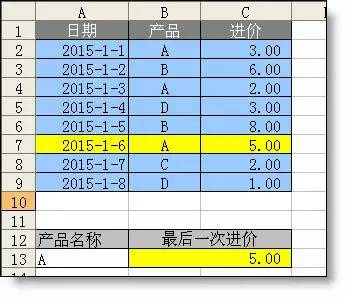 只会Vlookup函数Out了!Excel所有查找公式全在这儿(共16大类) 〖会计知识〗 第8张