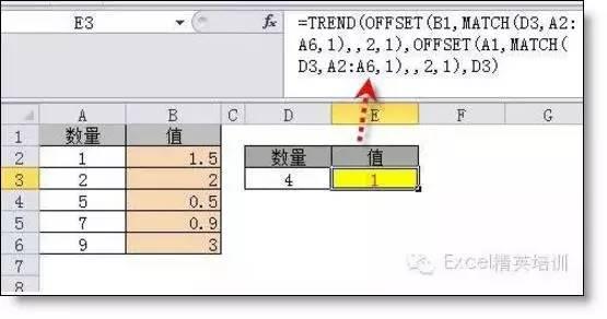 只会Vlookup函数Out了!Excel所有查找公式全在这儿(共16大类) 〖会计知识〗 第7张