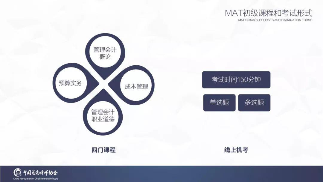初级管理会计师(MAT)是什么? 初级管理会计师MAT 第4张