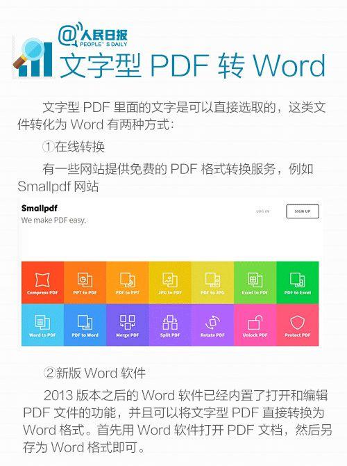 干货收藏!PDF、WORD、PPT、EXCEL格式转换方法,你都会吗? 〖会计实务〗 第11张