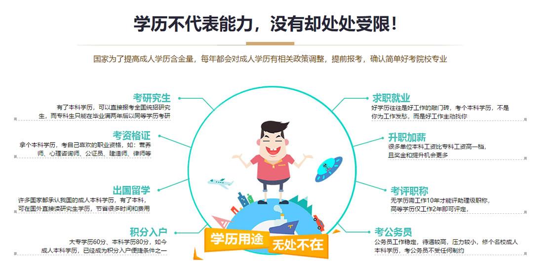 2018云南昆明成人学历 成人高考简章 成人学历 第6张