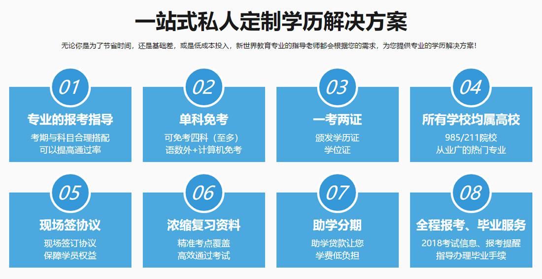 2018云南昆明成人学历 成人高考简章 成人学历 第22张