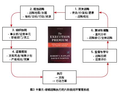 管理会计在中国的发展机遇 初级管理会计师MAT 第15张