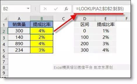 只会Vlookup函数Out了!Excel所有查找公式全在这儿(共16大类) 〖会计知识〗 第5张