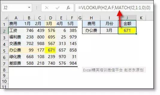 只会Vlookup函数Out了!Excel所有查找公式全在这儿(共16大类) 〖会计知识〗 第3张