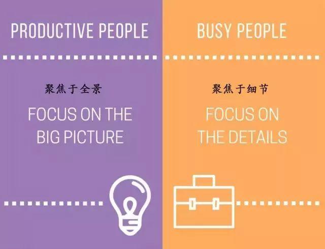 没时间学习?15张图看懂瞎忙和高效的区别 会计职场 第5张