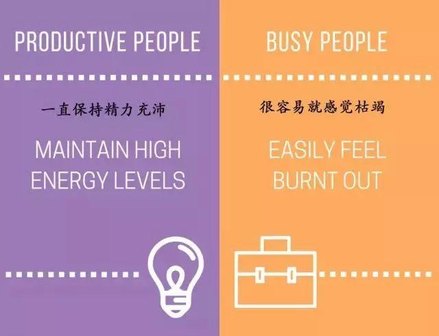 没时间学习?15张图看懂瞎忙和高效的区别 会计职场 第8张