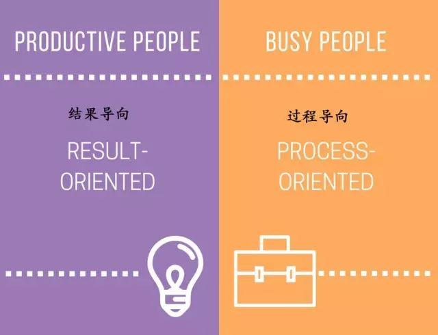 没时间学习?15张图看懂瞎忙和高效的区别 会计职场 第15张