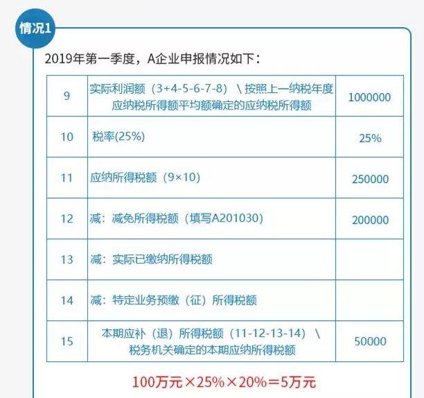2019,增值税合理避税的12种方法!对会计200%实用! 〖会计实务〗 第6张