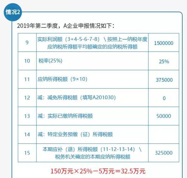 2019,增值税合理避税的12种方法!对会计200%实用! 〖会计实务〗 第9张